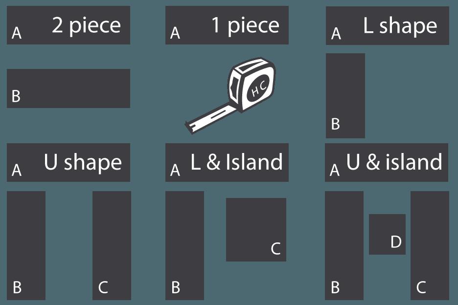 granite worktop measurements